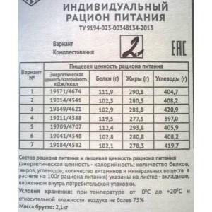 ИРП Сухой паек Армии России до 2019